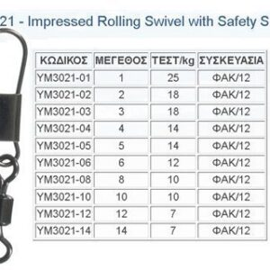 TOP ONE Impressed Rolling Swivel With Safety Snap