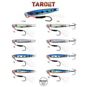 Pregio Target